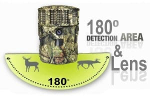 Moultrie 180i Field of Vision